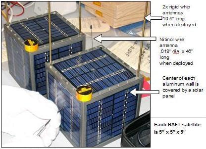 Cubesat Raft
